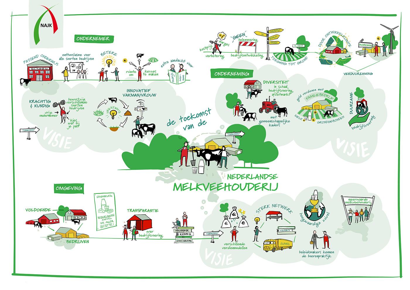 melkveehouderij-praatplaat_1400